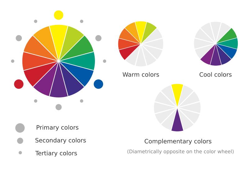 Farbkreis mit Komplementärfarebn